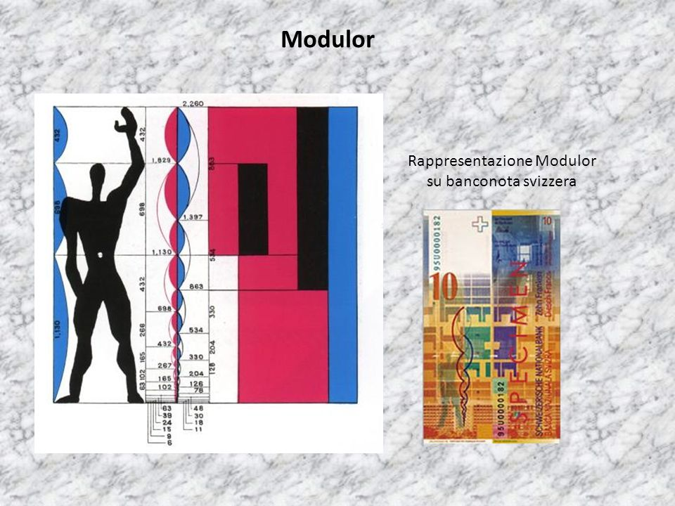 Rappresentazione Modulor su banconota svizzera