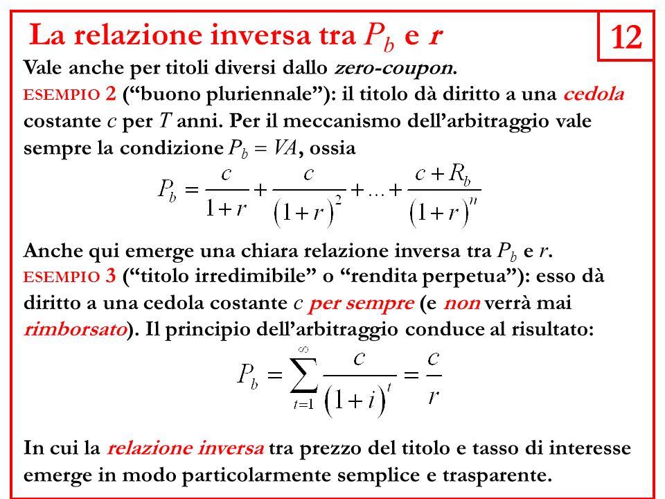 La relazione inversa tra Pb e r