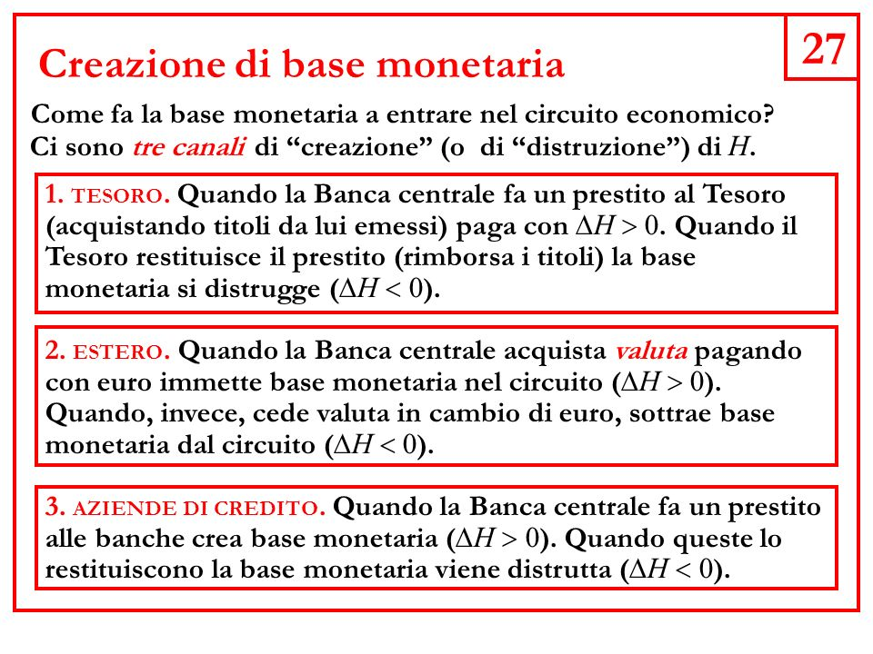 Creazione di base monetaria