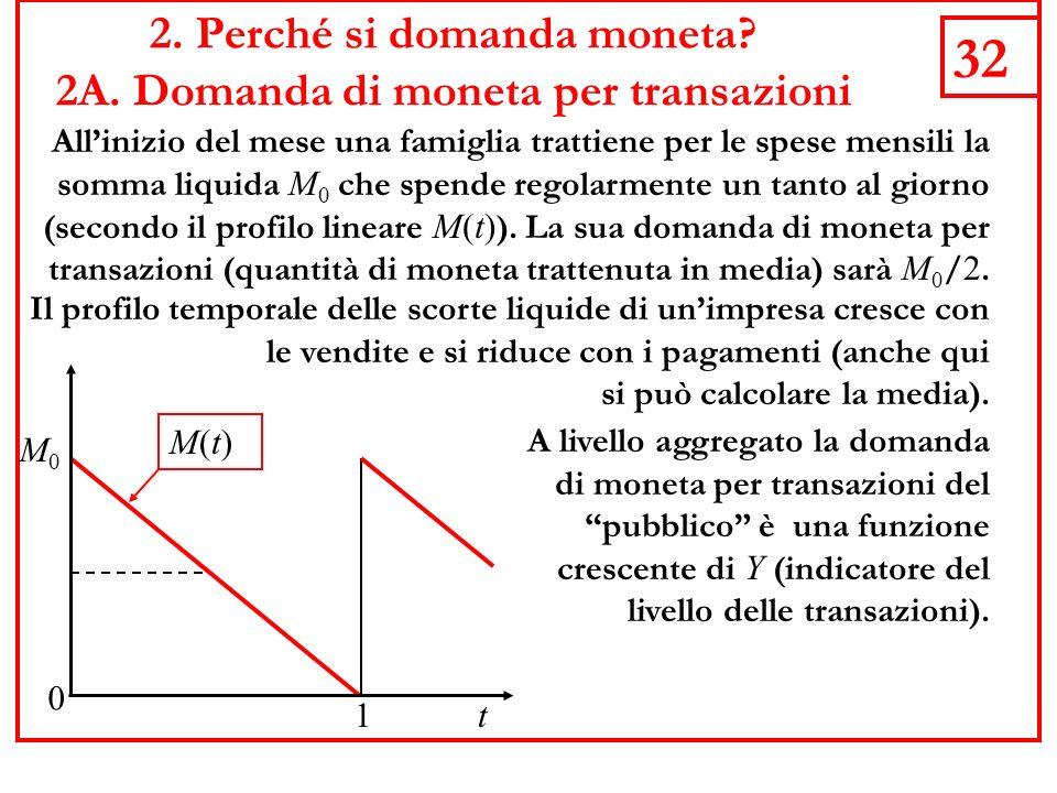 2. Perché si domanda moneta 2A. Domanda di moneta per transazioni