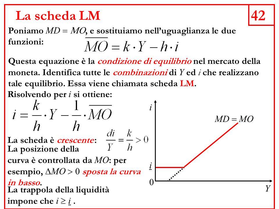 La scheda LM 42. Poniamo MD = MO, e sostituiamo nell'uguaglianza le due funzioni: