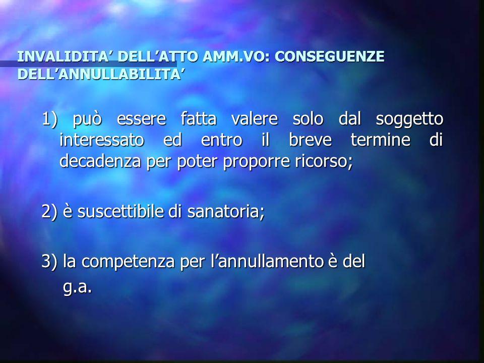 INVALIDITA' DELL'ATTO AMM.VO: CONSEGUENZE DELL'ANNULLABILITA'