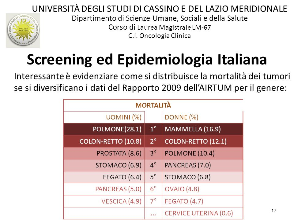 Screening ed Epidemiologia Italiana