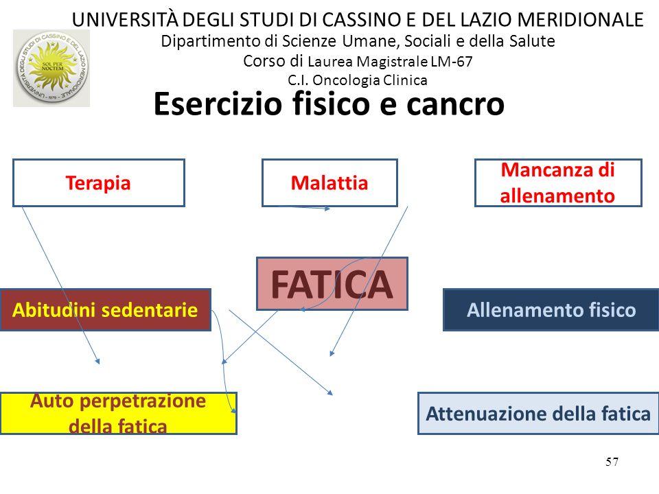 FATICA Esercizio fisico e cancro