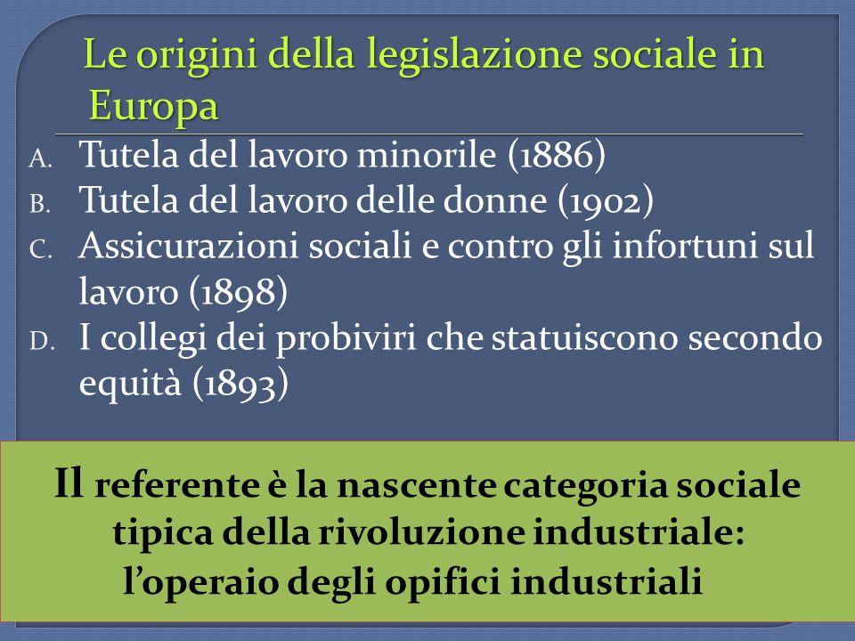 Le origini della legislazione sociale in Europa