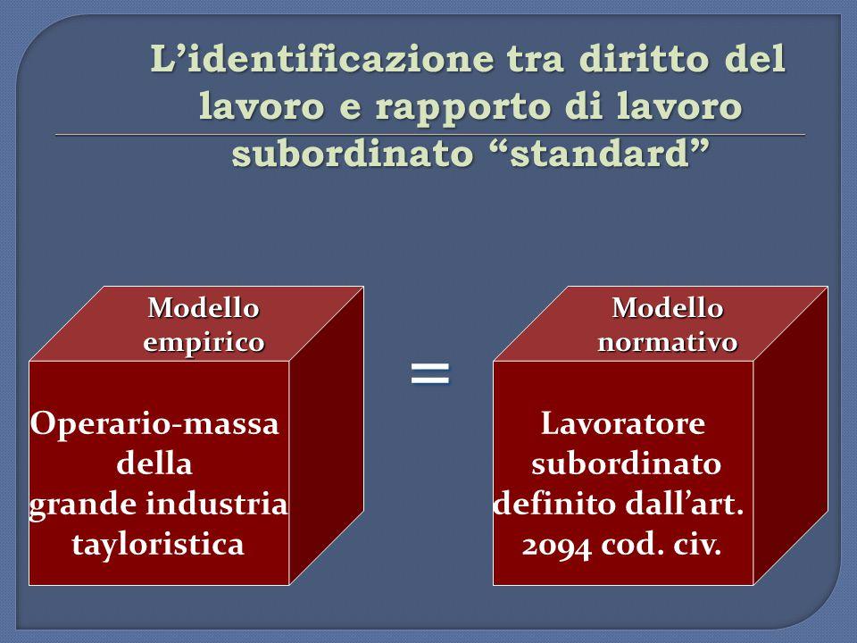 L'identificazione tra diritto del lavoro e rapporto di lavoro subordinato standard
