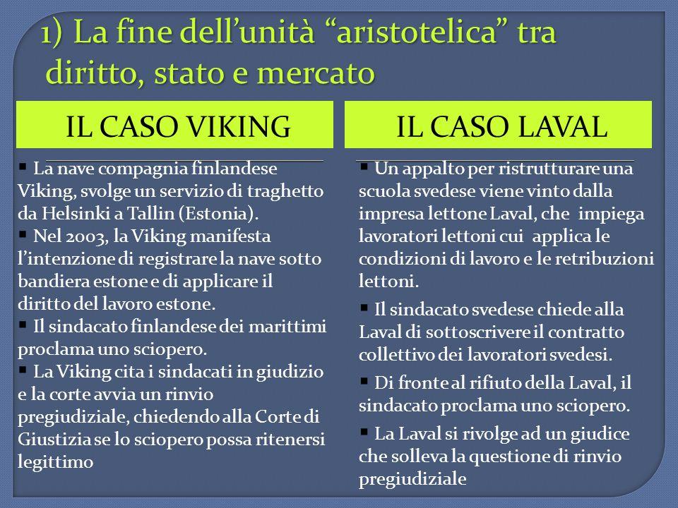 1) La fine dell'unità aristotelica tra diritto, stato e mercato