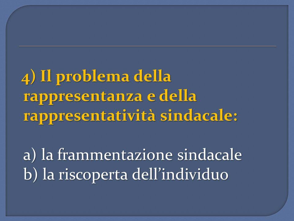 4) Il problema della rappresentanza e della rappresentatività sindacale: a) la frammentazione sindacale b) la riscoperta dell'individuo
