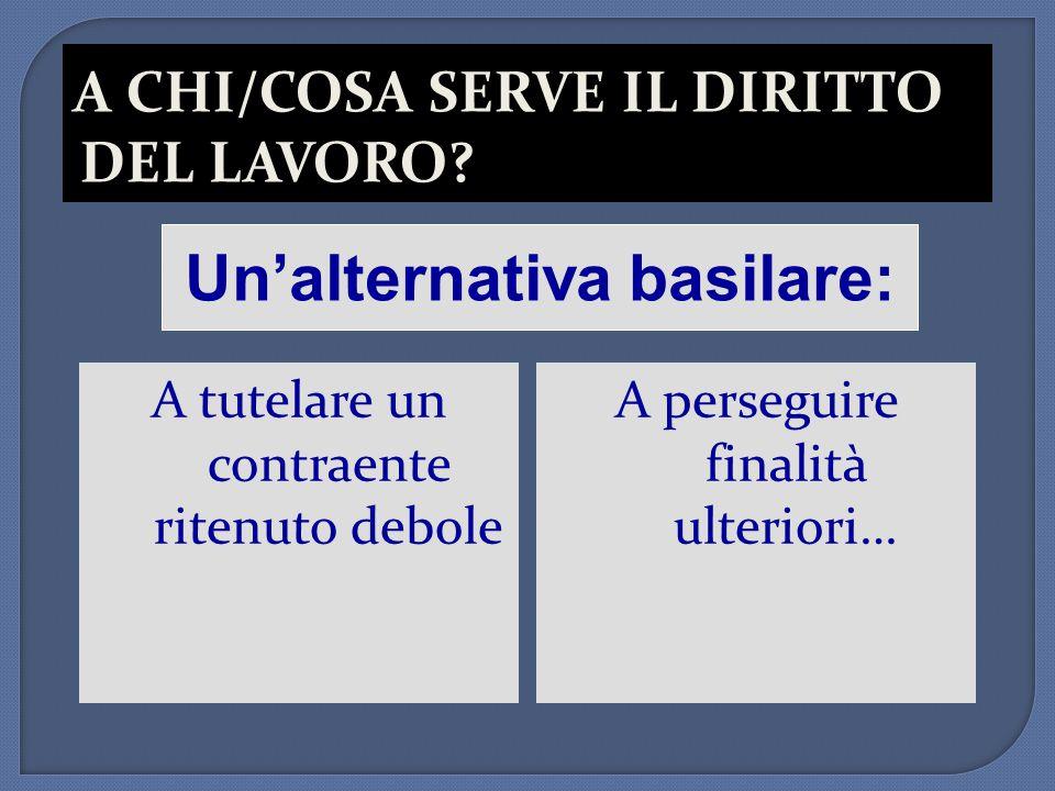 A CHI/COSA SERVE IL DIRITTO DEL LAVORO