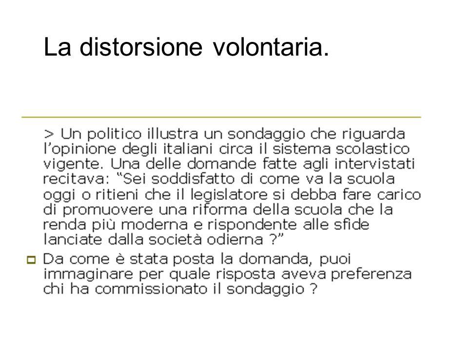 La distorsione volontaria.