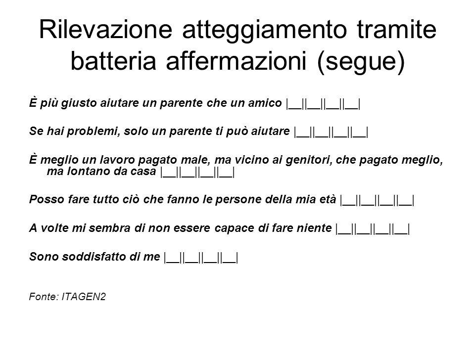 Rilevazione atteggiamento tramite batteria affermazioni (segue)