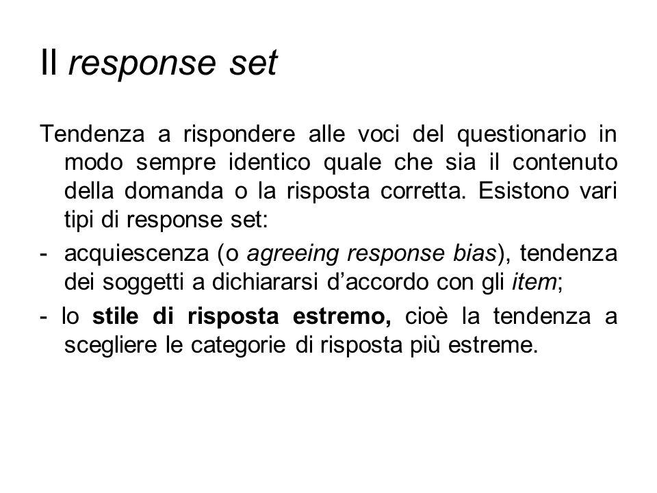 Il response set