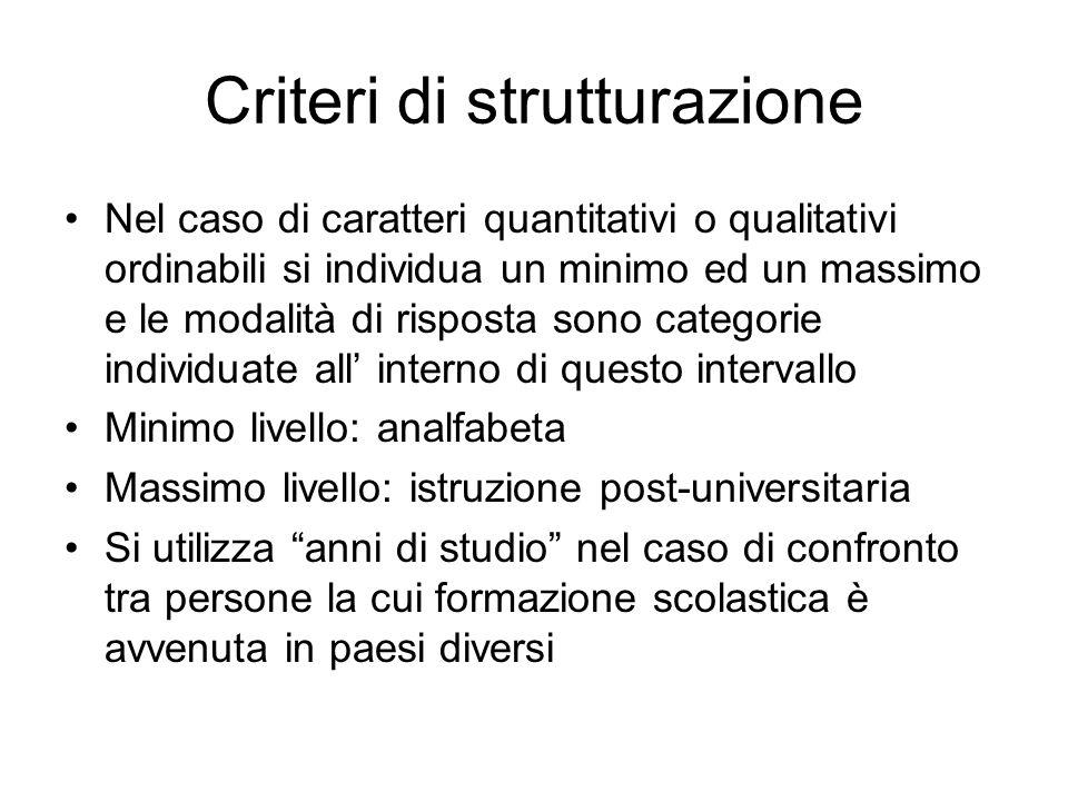 Criteri di strutturazione