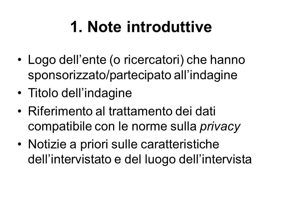 1. Note introduttive Logo dell'ente (o ricercatori) che hanno sponsorizzato/partecipato all'indagine.