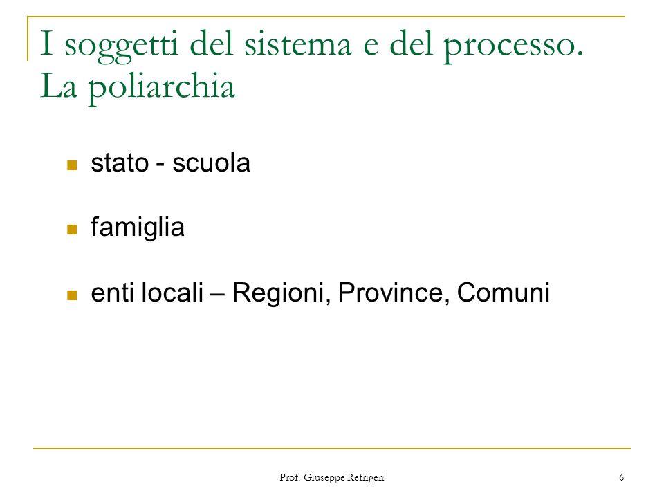 I soggetti del sistema e del processo. La poliarchia
