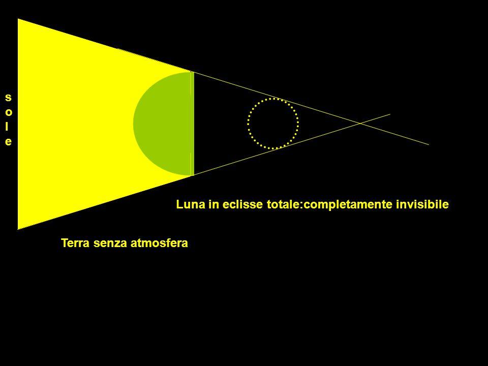 sole Luna in eclisse totale:completamente invisibile Terra senza atmosfera