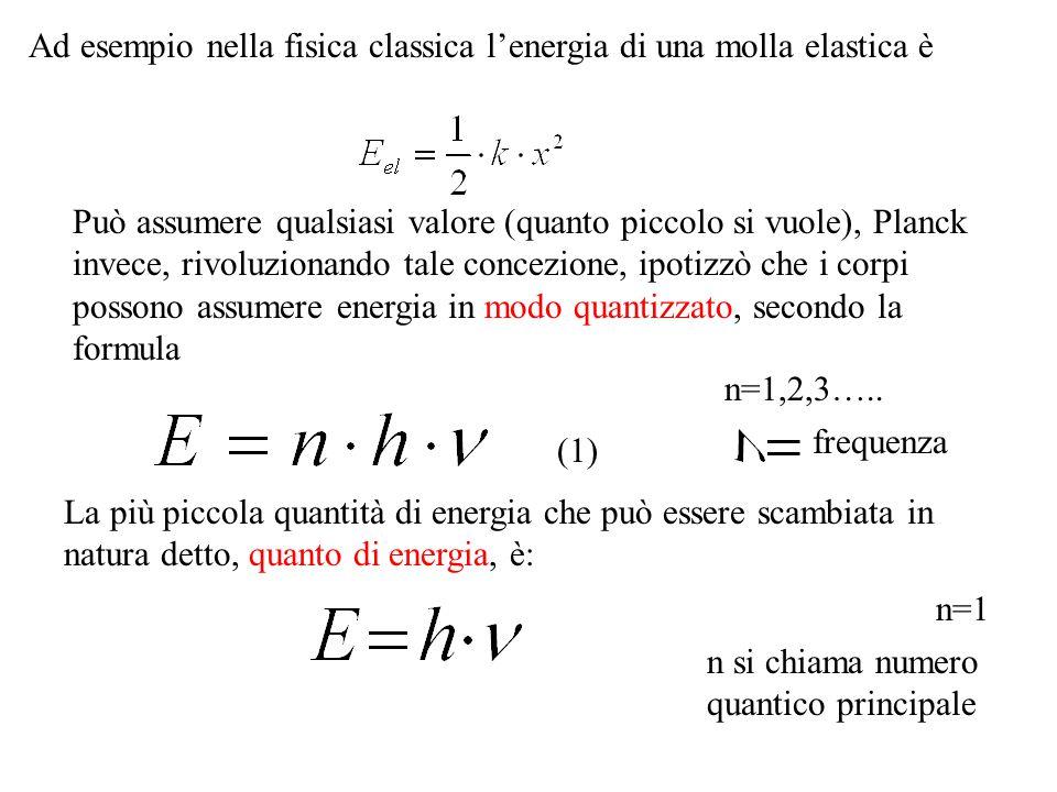 Ad esempio nella fisica classica l'energia di una molla elastica è