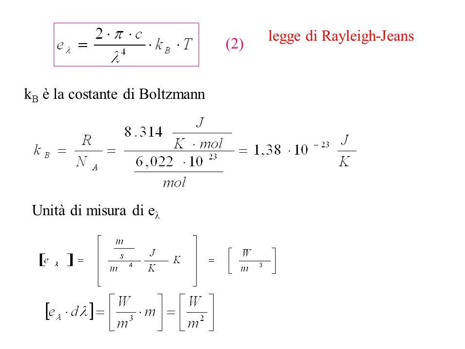 legge di Rayleigh-Jeans