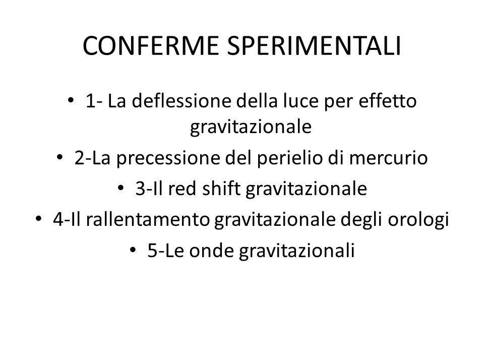 CONFERME SPERIMENTALI