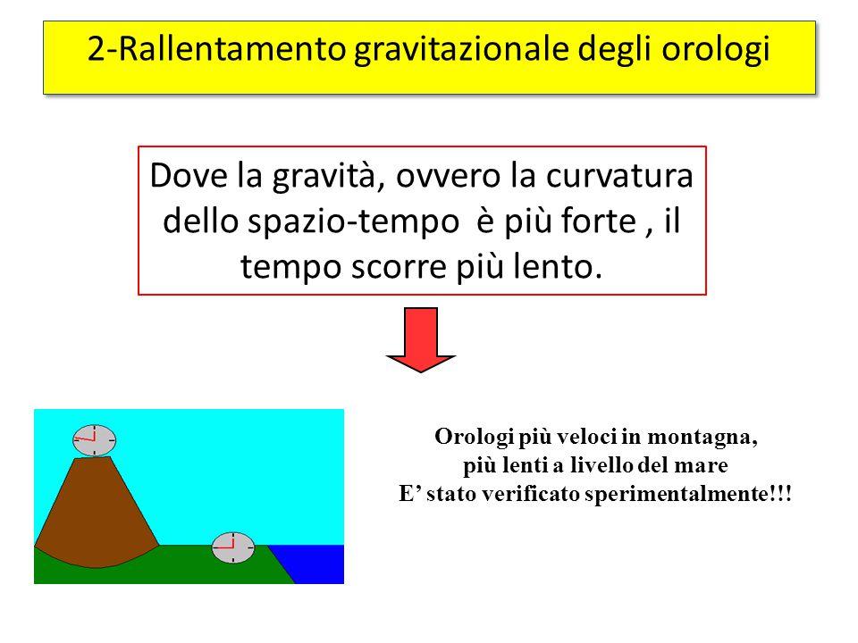 2-Rallentamento gravitazionale degli orologi