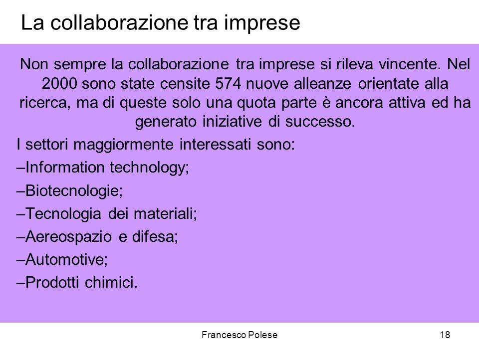 La collaborazione tra imprese