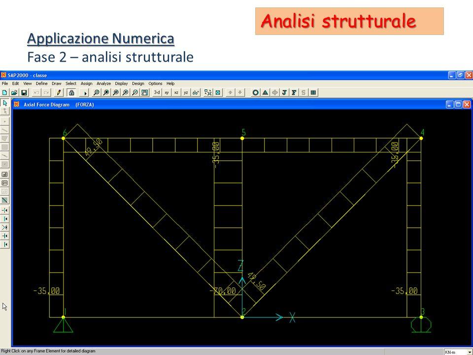 Analisi strutturale Applicazione Numerica Fase 2 – analisi strutturale