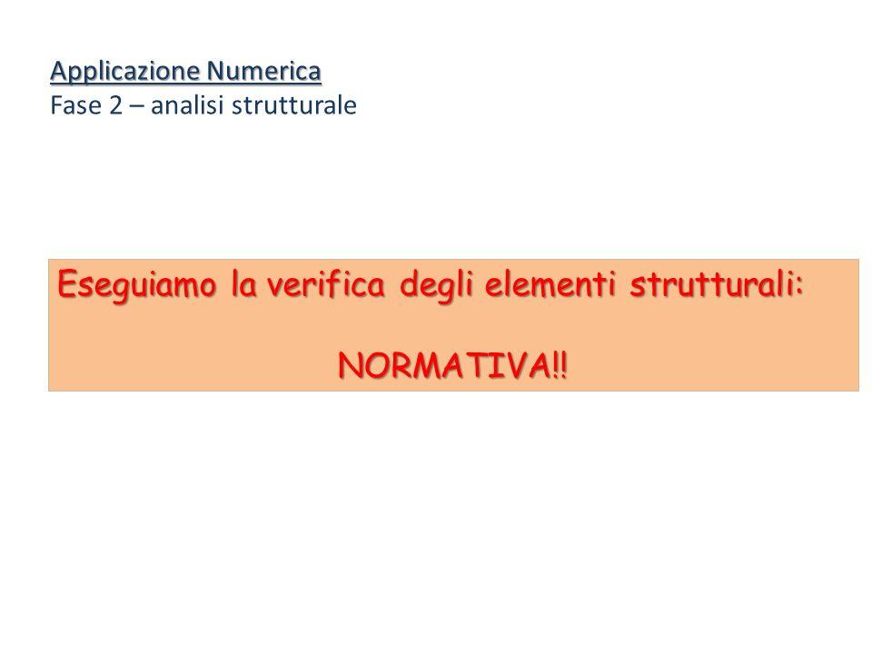 Eseguiamo la verifica degli elementi strutturali: NORMATIVA!!