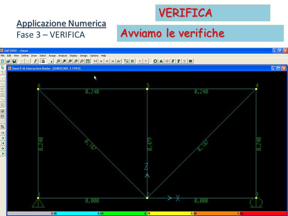 VERIFICA Applicazione Numerica Fase 3 – VERIFICA Avviamo le verifiche