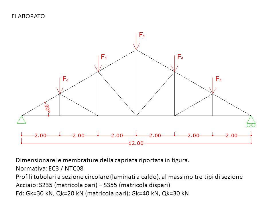 ELABORATO Dimensionare le membrature della capriata riportata in figura. Normativa: EC3 / NTC08.