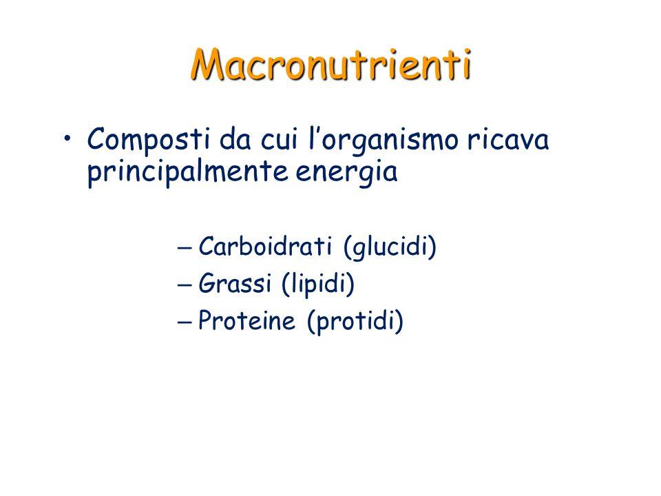 Macronutrienti Composti da cui l'organismo ricava principalmente energia. Carboidrati (glucidi) Grassi (lipidi)