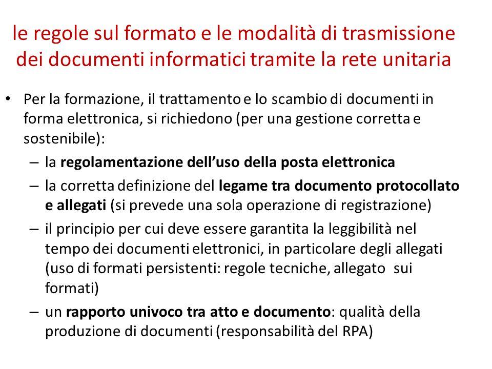 le regole sul formato e le modalità di trasmissione dei documenti informatici tramite la rete unitaria