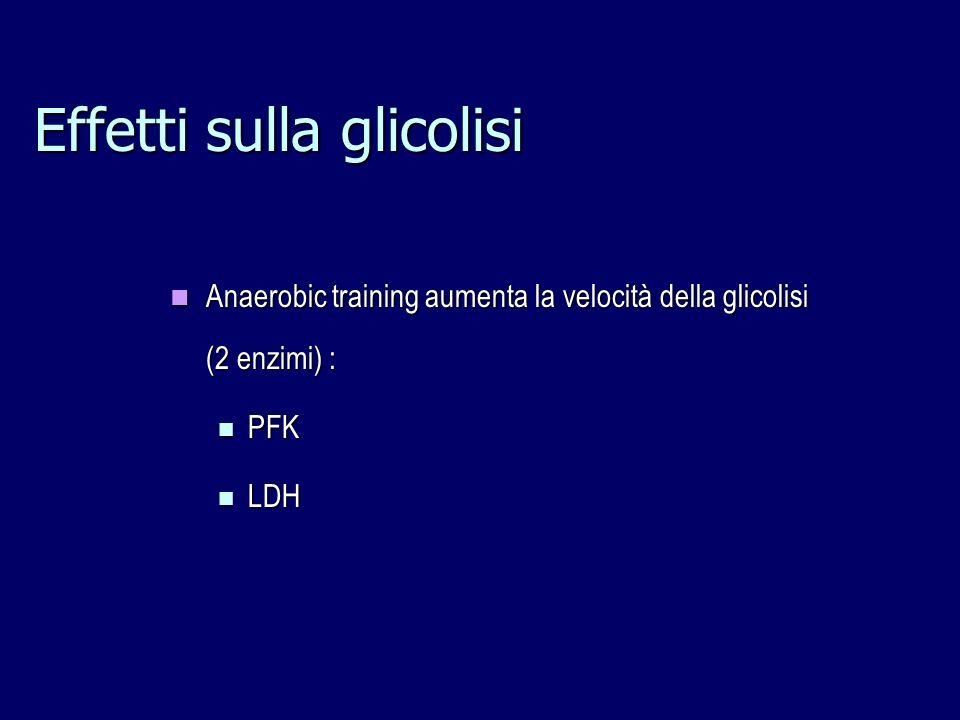 Effetti sulla glicolisi