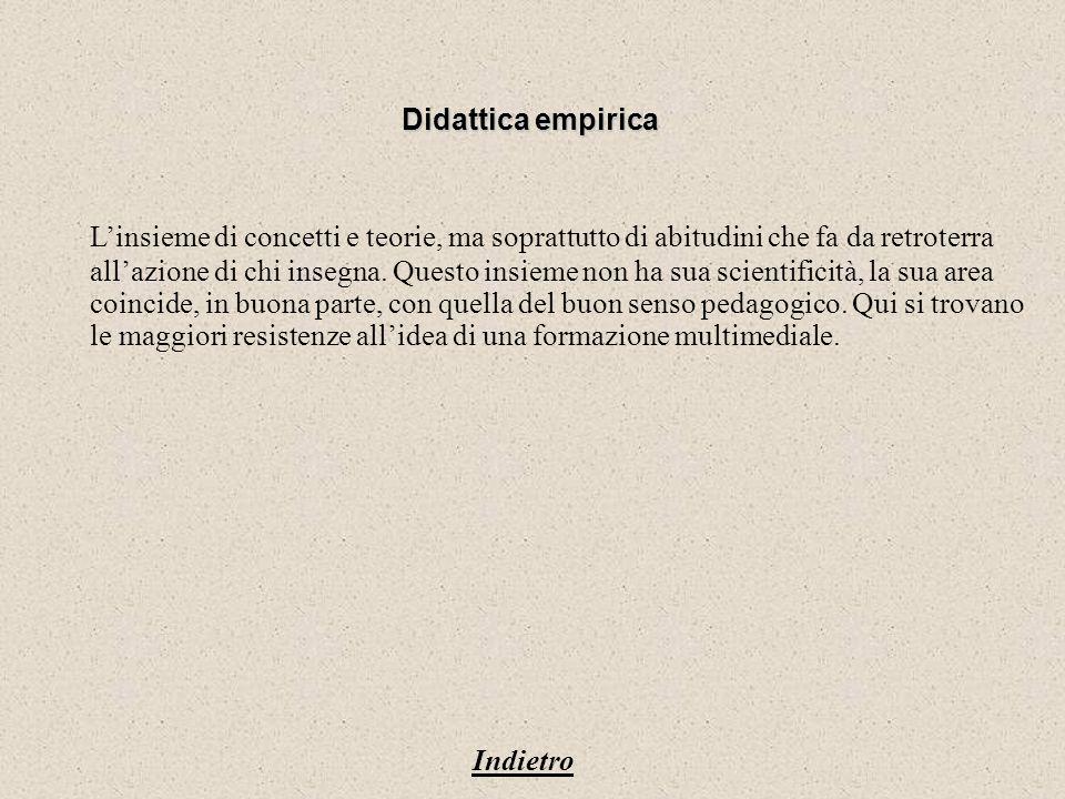 Didattica empirica L'insieme di concetti e teorie, ma soprattutto di abitudini che fa da retroterra.