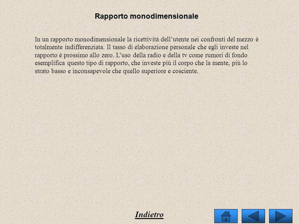 Rapporto monodimensionale
