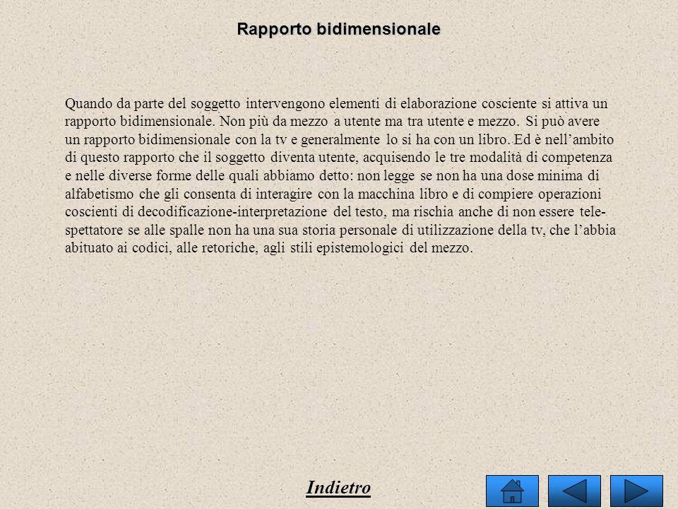 Rapporto bidimensionale