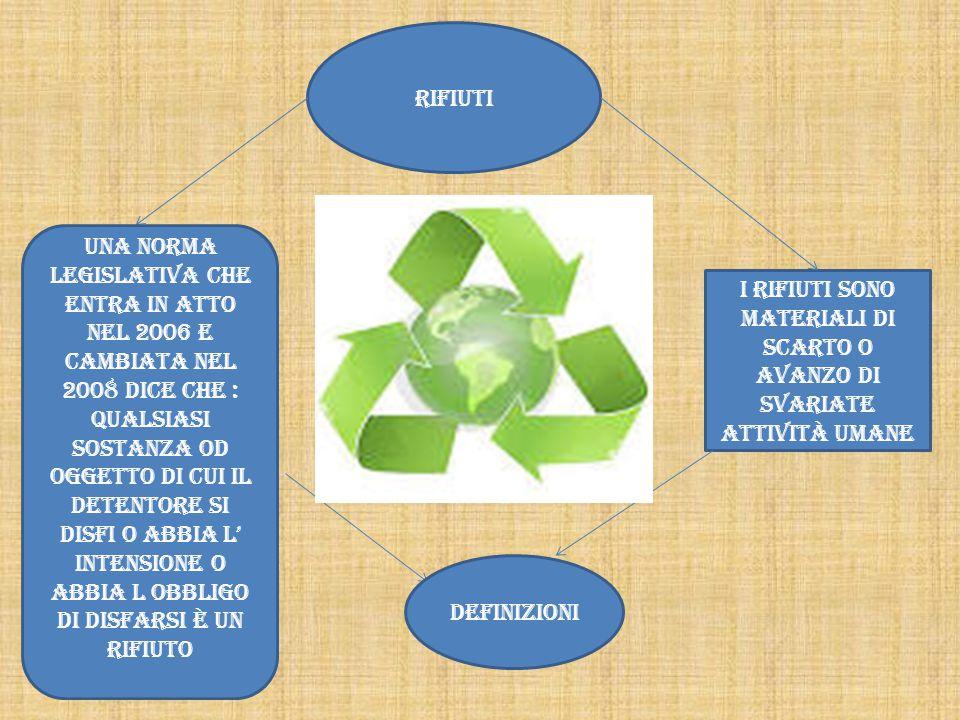 I rifiuti sono materiali di scarto o avanzo di svariate attività umane