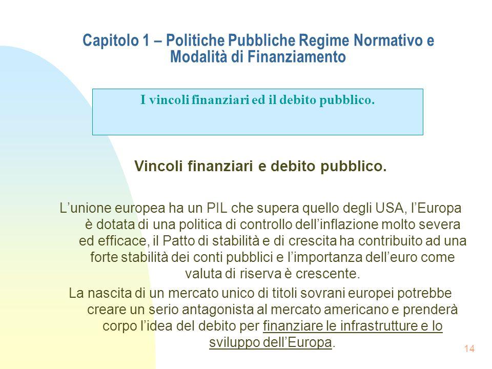 Capitolo 1 – Politiche Pubbliche Regime Normativo e Modalità di Finanziamento