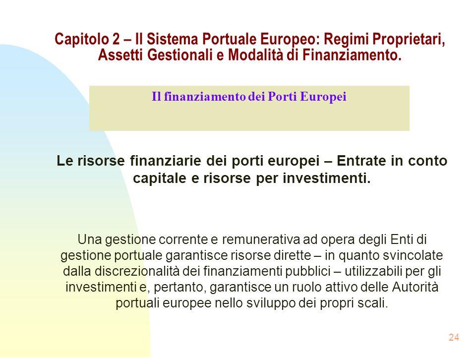 Il finanziamento dei Porti Europei