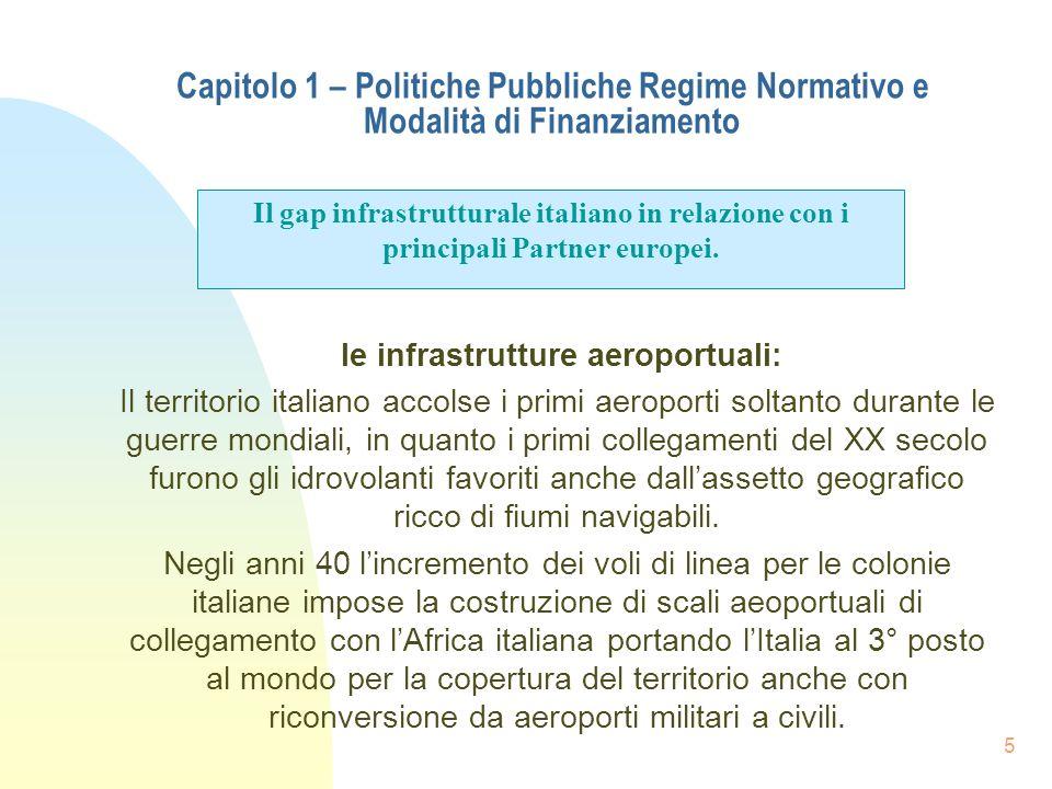le infrastrutture aeroportuali: