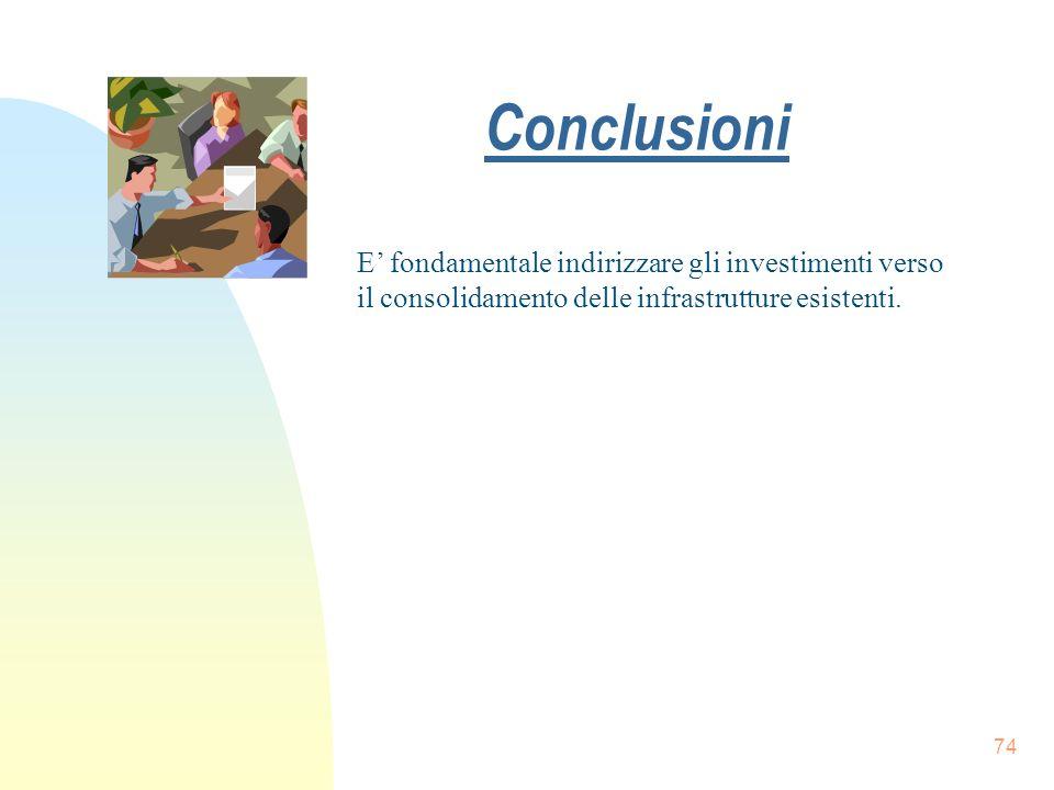 ConclusioniE' fondamentale indirizzare gli investimenti verso il consolidamento delle infrastrutture esistenti.