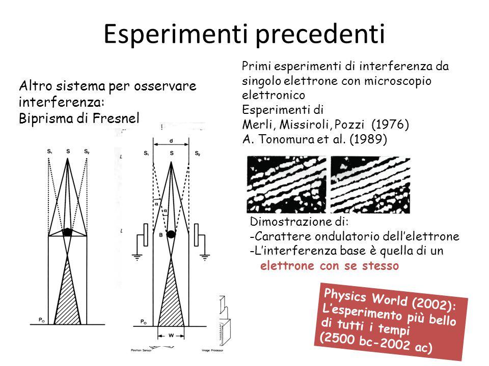Esperimenti precedenti