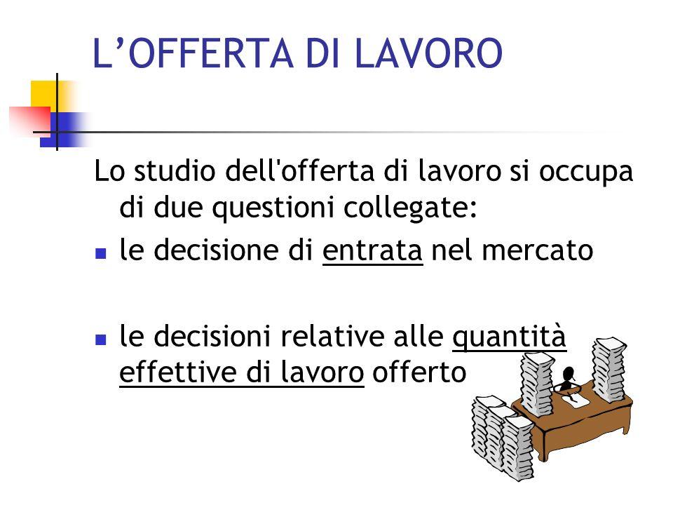 L'OFFERTA DI LAVORO Lo studio dell offerta di lavoro si occupa di due questioni collegate: le decisione di entrata nel mercato.