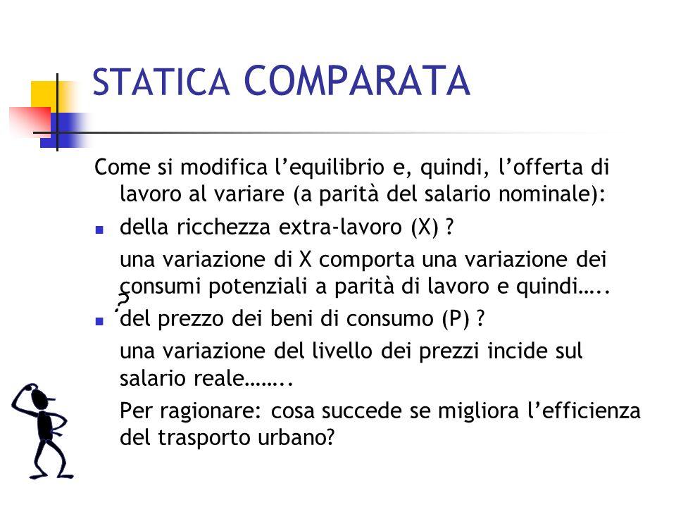 STATICA COMPARATA Come si modifica l'equilibrio e, quindi, l'offerta di lavoro al variare (a parità del salario nominale):