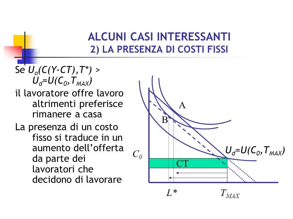 ALCUNI CASI INTERESSANTI 2) LA PRESENZA DI COSTI FISSI