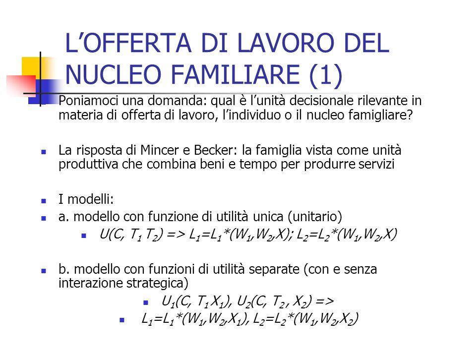 L'OFFERTA DI LAVORO DEL NUCLEO FAMILIARE (1)