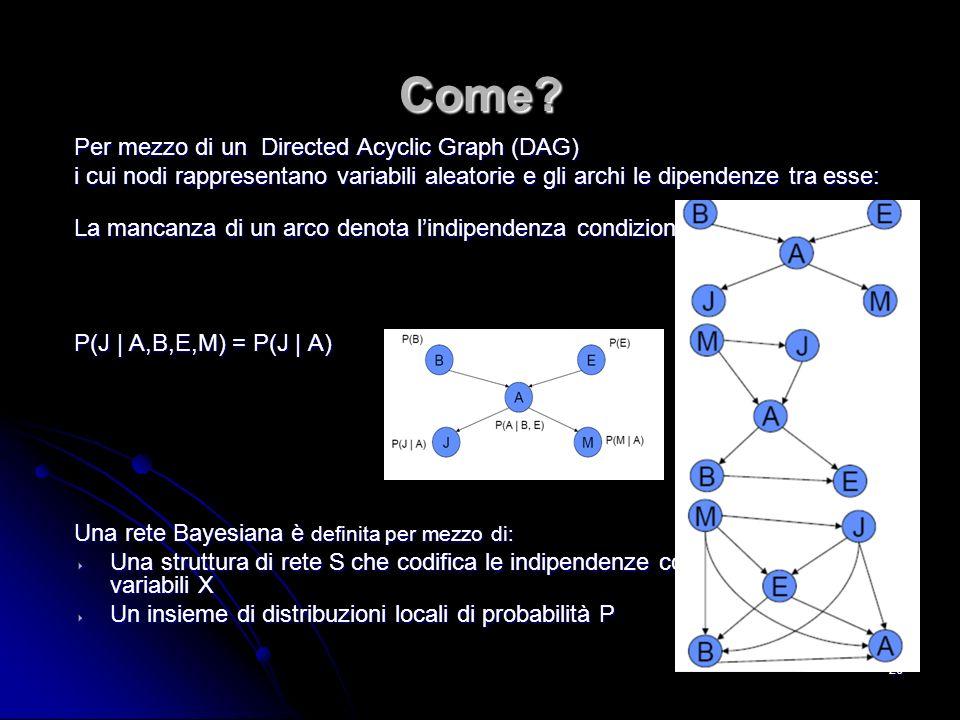 Come Per mezzo di un Directed Acyclic Graph (DAG)