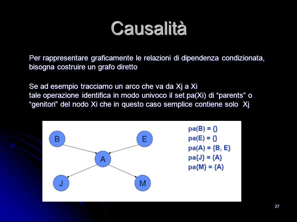 Causalità Per rappresentare graficamente le relazioni di dipendenza condizionata, bisogna costruire un grafo diretto.