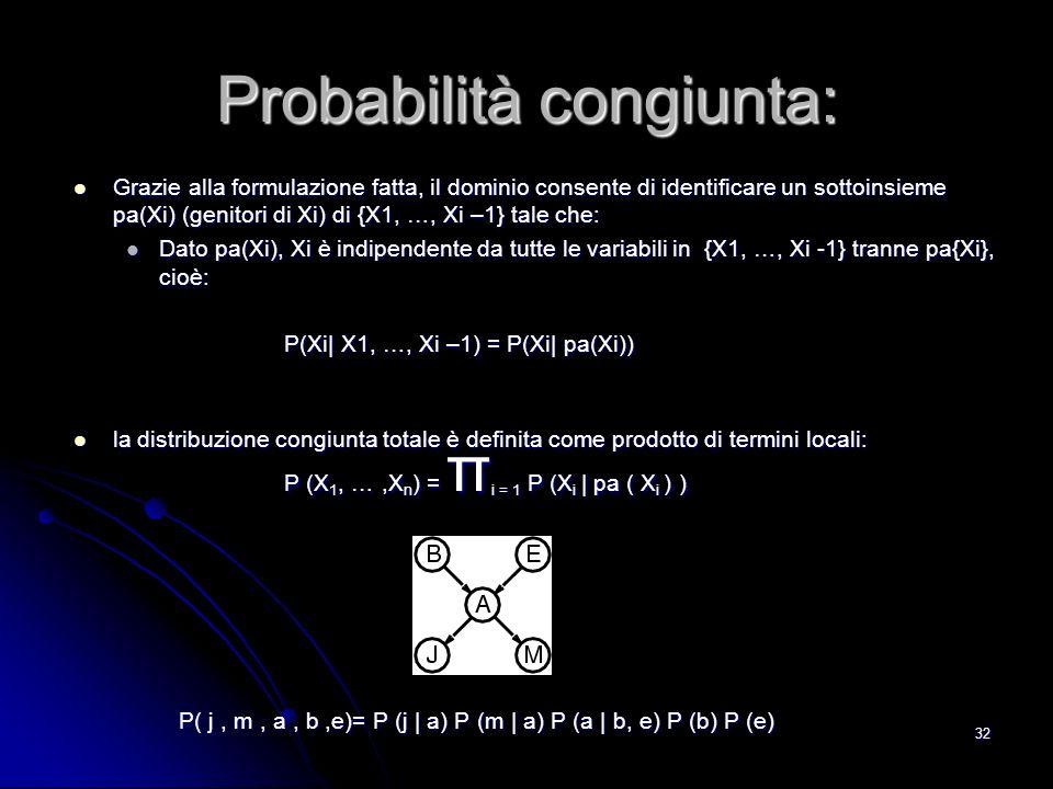 Probabilità congiunta: