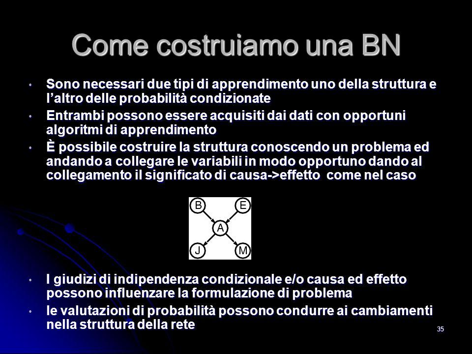 Come costruiamo una BN Sono necessari due tipi di apprendimento uno della struttura e l'altro delle probabilità condizionate.