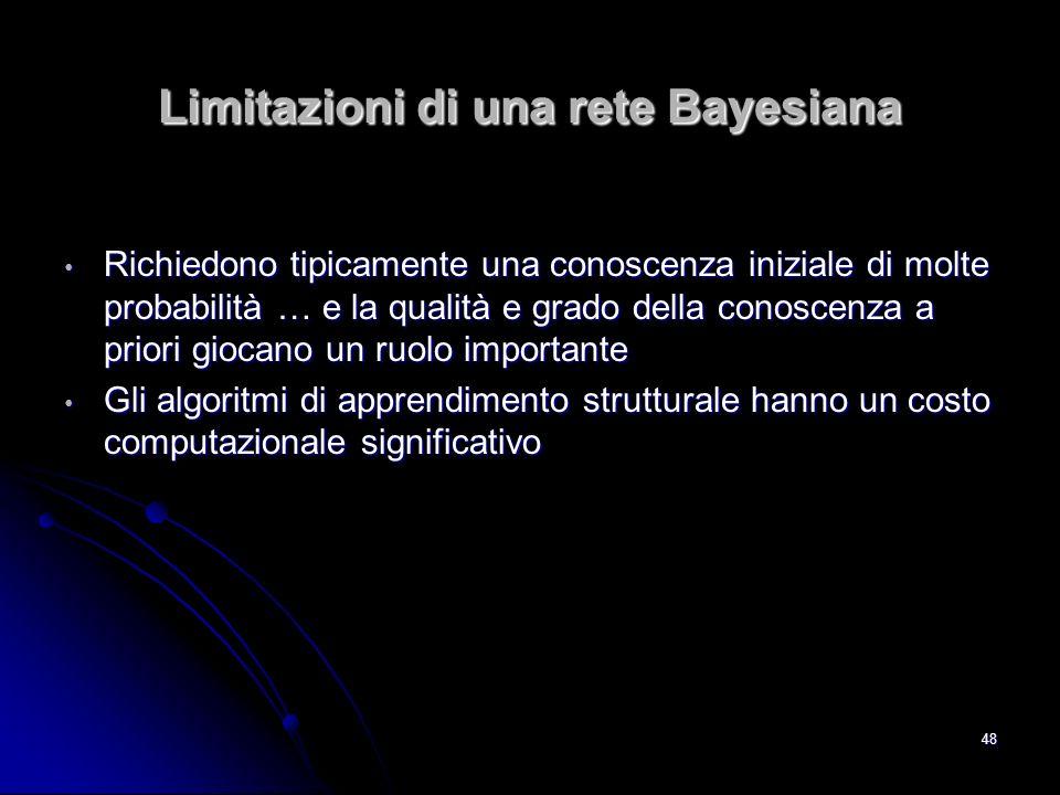 Limitazioni di una rete Bayesiana